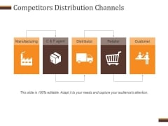 Competitors Distribution Channels Ppt PowerPoint Presentation Slide