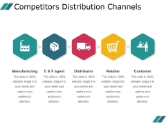 Competitors Distribution Channels Ppt PowerPoint Presentation Template