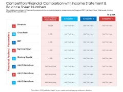 Competitors Financial Comparison With Income Statement And Balance Sheet Numbers Infographics PDF