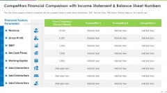 Competitors Financial Comparison With Income Statement And Balance Sheet Numbers Portrait PDF