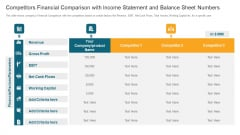 Competitors Financial Comparison With Income Statement And Balance Sheet Numbers Ppt Styles Gallery PDF