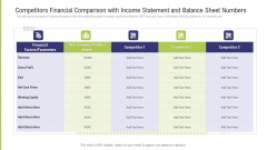 Competitors Financial Comparison With Income Statement And Balance Sheet Numbers Professional PDF