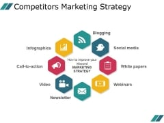Competitors Marketing Strategy Ppt PowerPoint Presentation Background Images