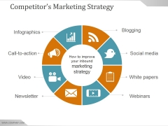 Competitors Marketing Strategy Ppt PowerPoint Presentation Shapes