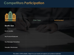 Competitors Participation Anticipated Ppt PowerPoint Presentation Summary Slide Portrait