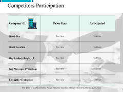 Competitors Participation Ppt PowerPoint Presentation Layouts Graphics Pictures