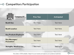Competitors Participation Ppt PowerPoint Presentation Model Outfit