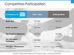 Competitors Participation Ppt PowerPoint Presentation Show Slides