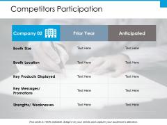 Competitors Participation Slide Ppt PowerPoint Presentation Portfolio Graphics Design