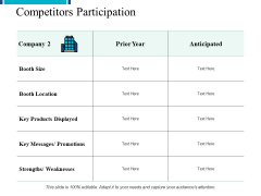 Competitors Participation Strengths Ppt PowerPoint Presentation Gallery Graphics Pictures