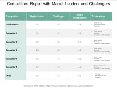 Competitors Report With Market Leaders And Challengers Ppt PowerPoint Presentation Gallery Tips