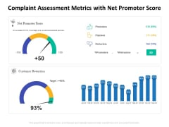 Complaint Assessment Metrics With Net Promoter Score Ppt PowerPoint Presentation Portfolio Outline PDF