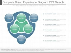 Complete Brand Experience Diagram Ppt Sample