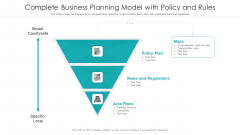 Complete Business Planning Model With Policy And Rules Ppt PowerPoint Presentation Show Pictures PDF