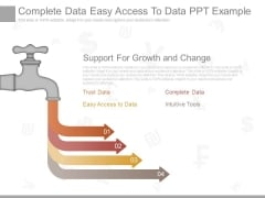 Complete Data Easy Access To Data Ppt Example