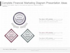 Complete Financial Marketing Diagram Presentation Ideas