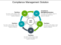 Compliance Management Solution Ppt PowerPoint Presentation Gallery Example Introduction Cpb