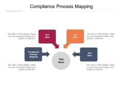 Compliance Process Mapping Ppt PowerPoint Presentation Professional Structure Cpb Pdf
