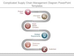 Complicated Supply Chain Management Diagram Powerpoint Templates