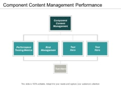 Component Content Management Performance Testing Metrics Risk Management Ppt PowerPoint Presentation Inspiration Deck