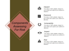 Components Assessing For Risk Ppt PowerPoint Presentation Model
