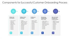 Components For Successful Customer Onboarding Process Ppt Professional Sample PDF
