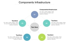 Components Infrastructure Ppt PowerPoint Presentation Pictures Influencers Cpb