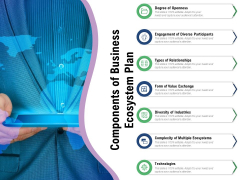Components Of Business Ecosystem Plan Ppt PowerPoint Presentation Inspiration Structure PDF