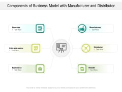 Components Of Business Model With Manufacturer And Distributor Ppt PowerPoint Presentation Infographics Influencers PDF