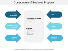 Components Of Business Proposal Ppt PowerPoint Presentation Slides Microsoft