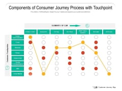 Components Of Consumer Journey Process With Touchpoint Ppt PowerPoint Presentation Gallery Master Slide PDF