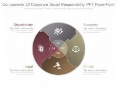 Components Of Corporate Social Responsibility Ppt Powerpoint