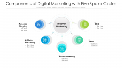Components Of Digital Marketing With Five Spoke Circles Ppt PowerPoint Presentation File Background PDF