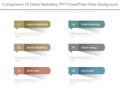 Components Of Direct Marketing Ppt Powerpoint Slide Background