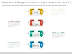 Components Of Enterprise Architecture Diagram Presentation Diagrams