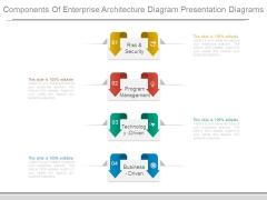 Components Of Enterprise Architecture Diagram Presentation Diagrams