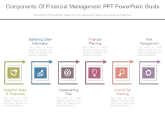 Components Of Financial Management Ppt Powerpoint Guide