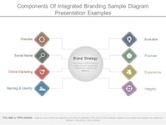 Components Of Integrated Branding Sample Diagram Presentation Examples