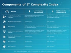 Components Of It Complexity Index Ppt PowerPoint Presentation Portfolio Designs