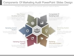 Components Of Marketing Audit Powerpoint Slides Design