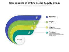 Components Of Online Media Supply Chain Ppt PowerPoint Presentation Infographics Vector PDF