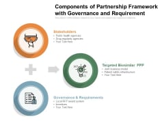 Components Of Partnership Framework With Governance And Requirement Ppt PowerPoint Presentation Inspiration Infographic Template PDF