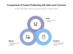 Components Of Product Positioning With Listen And Convince Ppt PowerPoint Presentation Ideas Rules PDF