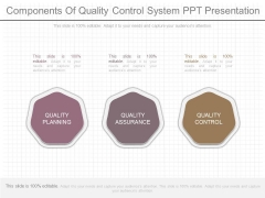 Components Of Quality Control System Ppt Presentation