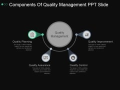Components Of Quality Management Ppt PowerPoint Presentation Background Designs