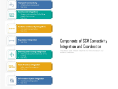 Components Of SCM Connectivity Integration And Coordination Ppt PowerPoint Presentation File Pictures PDF