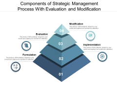 Components Of Strategic Management Process With Evaluation And Modification Ppt PowerPoint Presentation Icon Pictures PDF