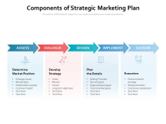 Components Of Strategic Marketing Plan Ppt PowerPoint Presentation Ideas Samples