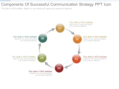 Components Of Successful Communication Strategy Ppt Icon