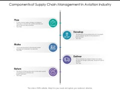Components Of Supply Chain Management In Aviation Industry Ppt PowerPoint Presentation Gallery Outfit